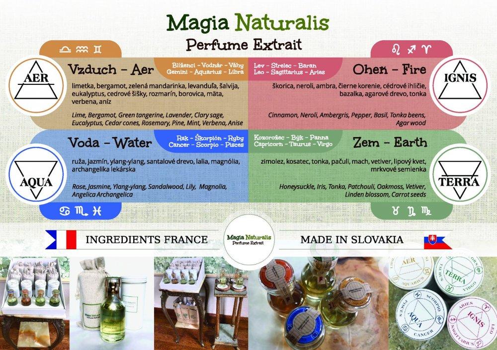 Magia Naturalis prave parfemy podla zodiacu a zivlov